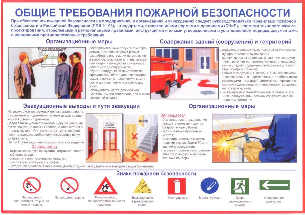 инструкция по пожарной безопасности в лагере дневного пребывания для детей